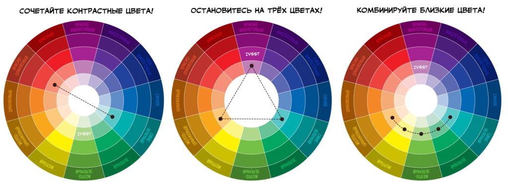 таблица сочетания цветов в одежде для мужчин